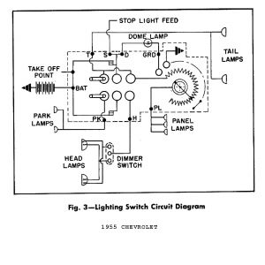 Chevy Headlight Switch Wiring Diagram - Wiring Diagram for Vw touareg Valid 1955 Chevy Headlight Switch Wiring Diagram 1955 Car Body Wiring 9b