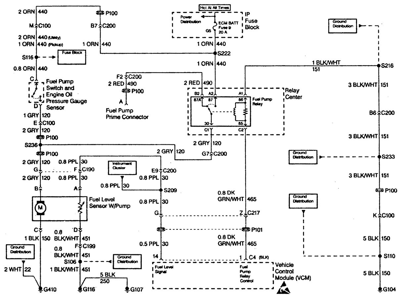 Chevy S10 Radio Wiring Diagram | Free Wiring Diagram
