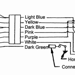 Chevy Turn Signal Switch Wiring Diagram - Wiring Diagram Turn Signal Switch Wiring Diagram Inspirational 62 18g