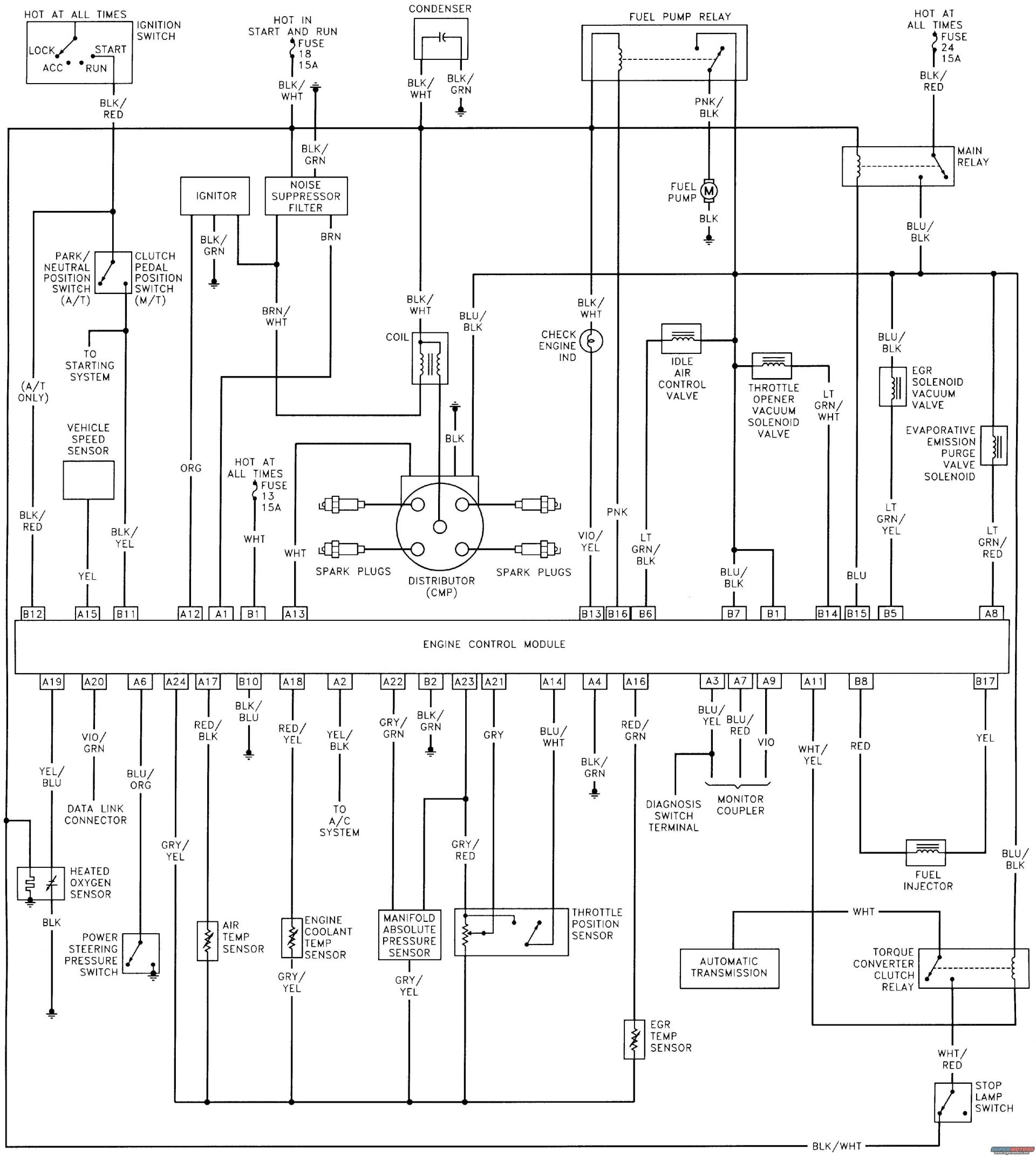 clark forklift ignition switch wiring diagram | free ... clark forklift ignition wiring harness schematic