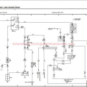 Superb Wiring Diagram Clark Forklift Wiring Diagram Schematics Wiring Cloud Oideiuggs Outletorg