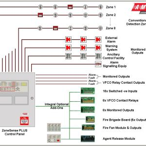 Class B Fire Alarm Wiring Diagram - Mercial Fire Alarm System Wiring Diagram and Addressable Smoke New Detector Schematic 15n