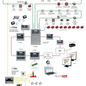 Class B Fire Alarm Wiring Diagram - Wiring Diagram Alarm System Home Best Class Fire Alarm Diagram Pull Station Automotive Home Smoke Detector 2j