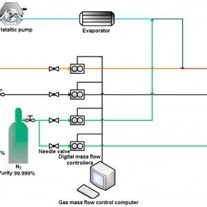 Cleaver Brooks Wiring Diagram - Burner Management System Block Diagram Lovely Energies Free Full Text 15f