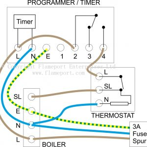 Cleaver Brooks Wiring Diagram - Iet forums Boiler Wiring the Institution Of Engineering and 2a