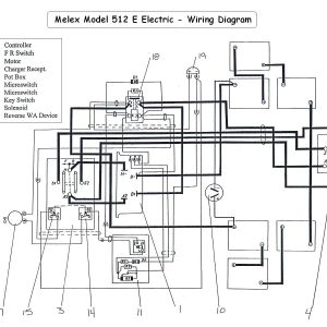 Club Car Wiring Diagram 36 Volt - Golf Cart Ignition Switch Wiring Vintage Ezgo Wiring Diagrams 1992 Ezgo Gas Golf Cart Wiring 1k