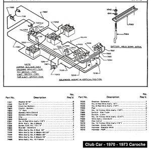 Club Car Wiring Schematic - 1994 Club Car Ds Wiring Diagram Collection Cc 70 73 Caroche Ingersoll Rand Club Car 10c
