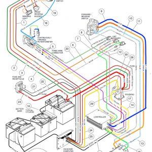 Club Car Wiring Schematic - Club Car Wiring Diagram Collection Club Car 48 Volt Wiring Diagram Ingersoll Rand Club Car 15o