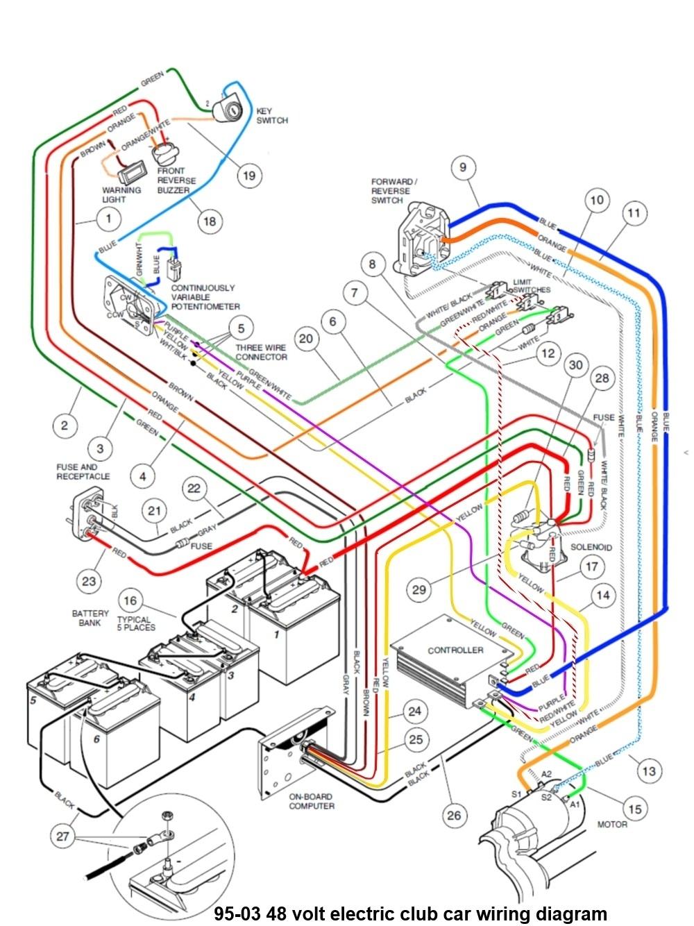 club car wiring schematic Download-club car wiring diagram Collection club car 48 volt wiring diagram Ingersoll Rand Club Car 1-e