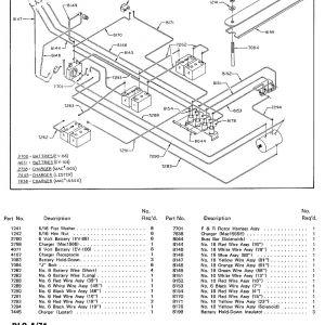 Club Car Wiring Schematic | Free Wiring Diagram