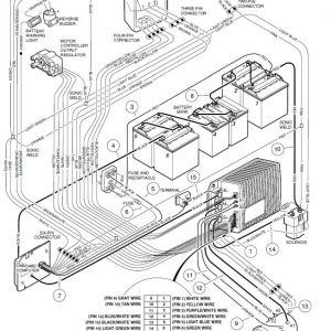 Club Car Wiring Schematic - Wiring Diagram Auto Mate Basic Electrical Wiring 2013 5c
