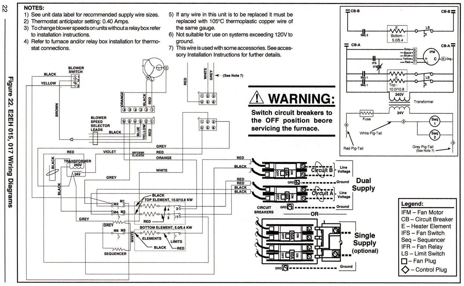 Coleman Mobile Home Gas Furnace Wiring Diagram