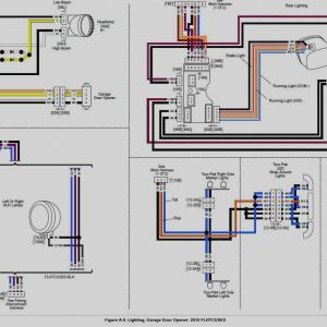 Commercial Overhead Door Wiring Diagram - Mercial Garage Door Opener Wiring Diagram 23 Beautiful Wiring Diagram for A Genie Garage Door Opener Sensor Of Mercial Garage Door Opener Wiring Diagram 12s