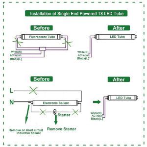 Convert T12 to T8 Wiring Diagram - Convert T12 to T8 Wiring Diagram Collection Led T8 Wiring Diagram T8 T12 Led Tubes 15a