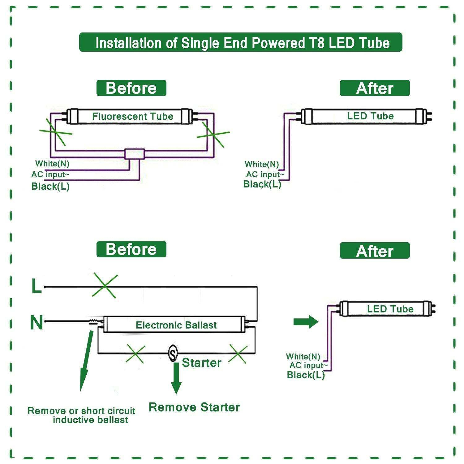 convert t12 to t8 wiring diagram Collection-convert t12 to t8 wiring diagram Collection Led T8 Wiring Diagram T8 T12 LED Tubes 10-r