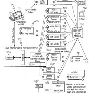 Cornell Nurse Call Wiring Diagram - Nurse Call System Wiring Diagram Dukane Nurse Call Wiring Diagram Agnitum Me New 1f