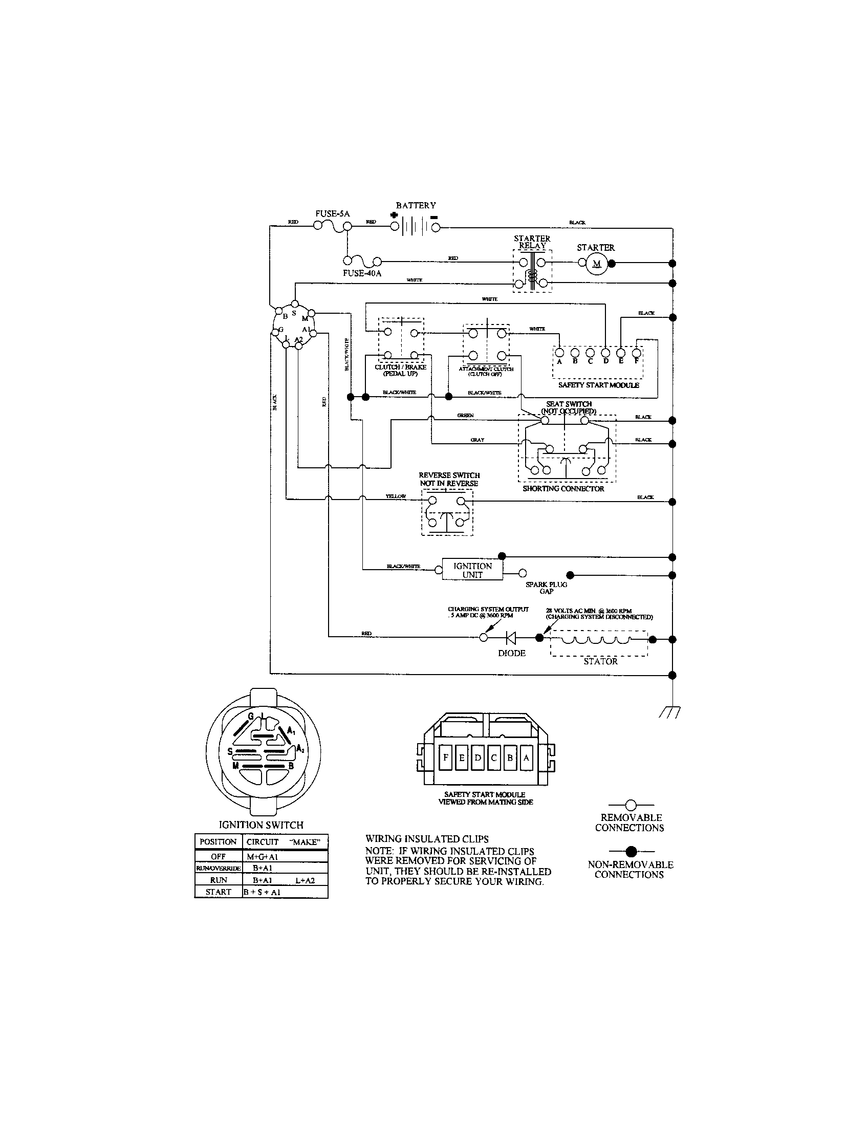 Garden Tractor Wiring Diagram | Wiring Schematic Diagram on