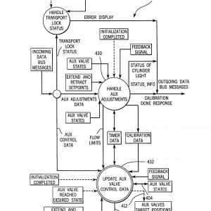 john deere l120 electrical diagram john deere l130 electrical diagram
