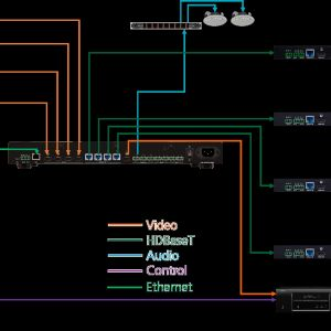 Crestron thermostat Wiring Diagram - Crestron Wiring Diagram Best Uhd Pro3 44m 4k Uhd 4x4 Hdmi to Hdbaset Matrix Switcher 9r