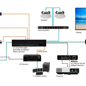 Crestron thermostat Wiring Diagram - Crestron Wiring Diagram Elegant 4k Uhd 8x8 Hdmi to Hdbaset Matrix Switcher with Poe 13j