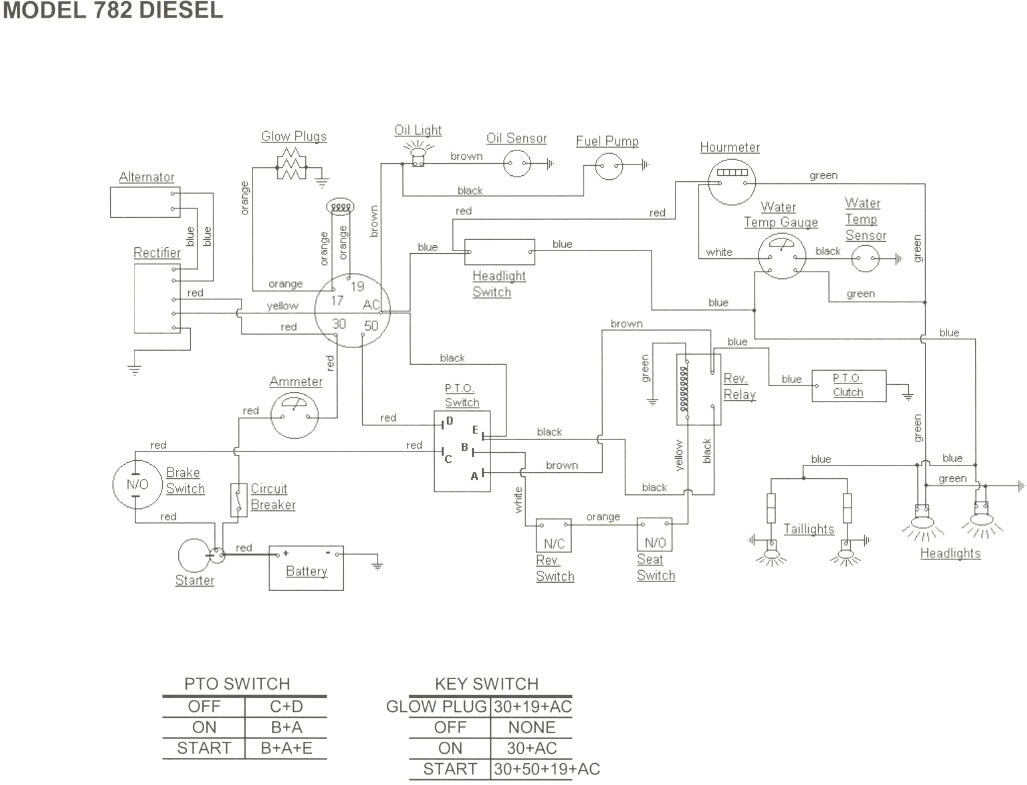 Diagram  International Cub Cadet Wiring Diagram Full