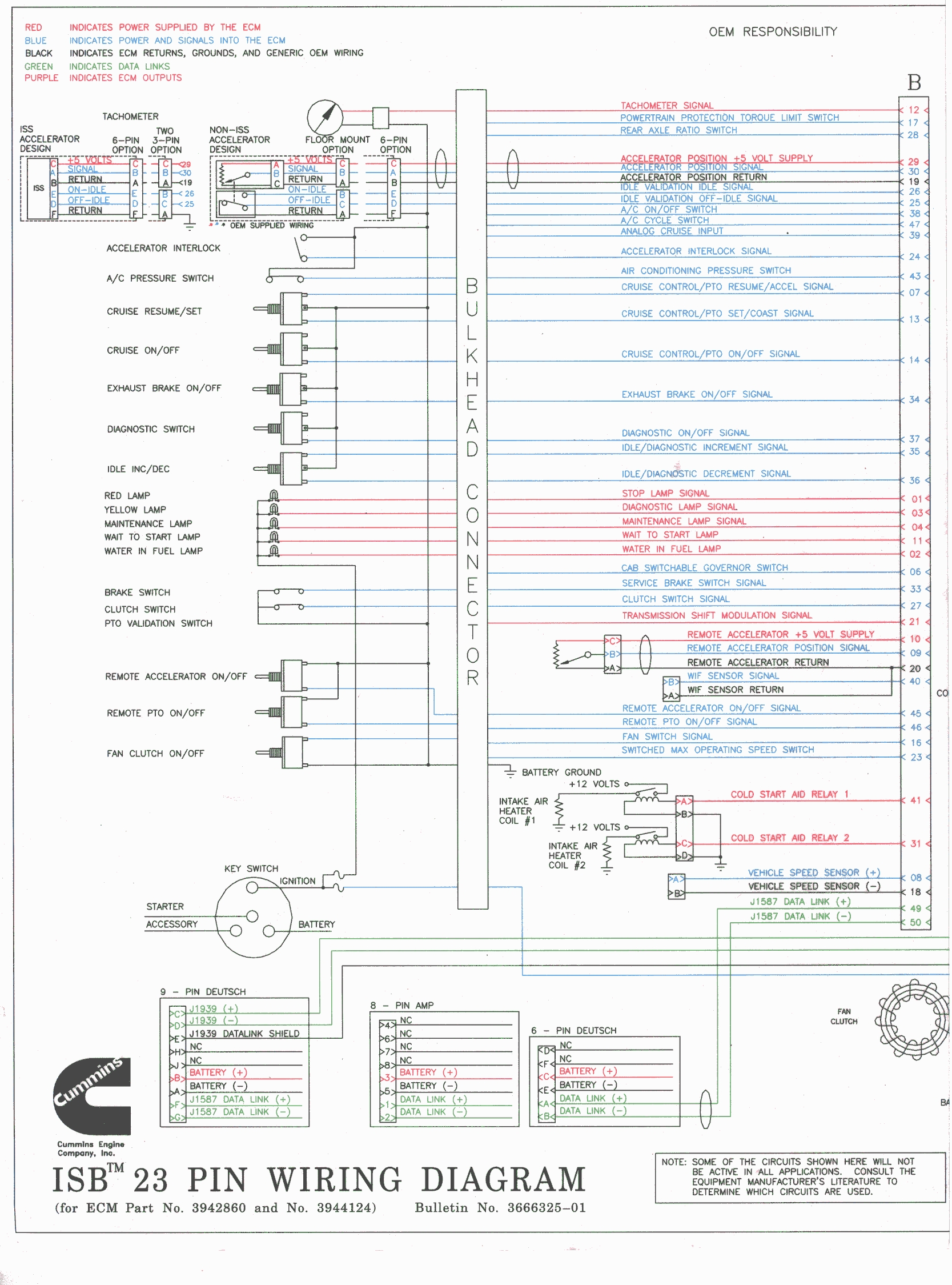 cummins ecm wiring diagram Download-cummins ecm wiring diagram Download Cummins Diesel Engine Diagram New Apps Wiring Diesel Bombers 2 5-n