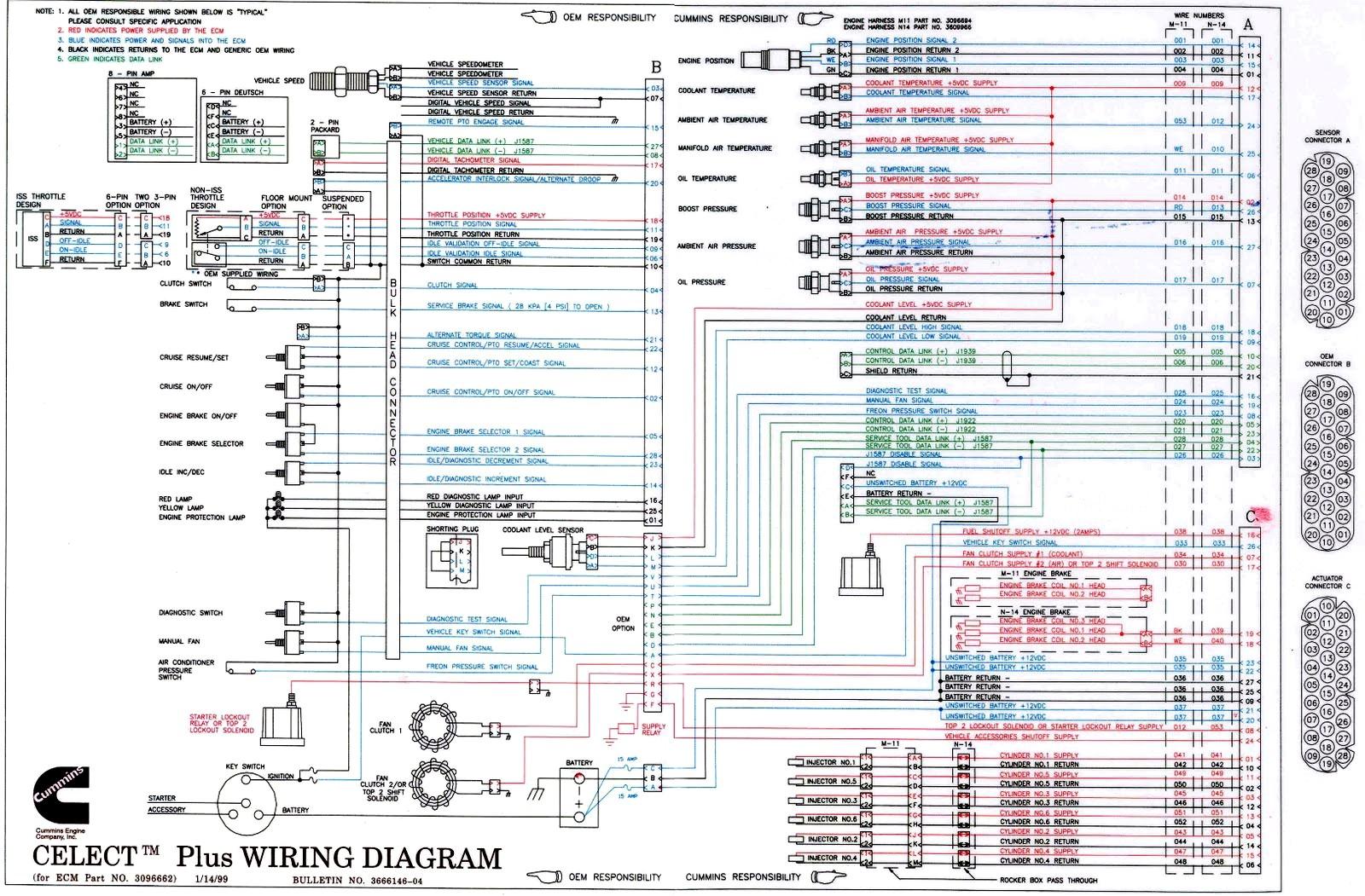 Cummins Ecm Wiring Diagram
