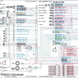 Cummins ism Ecm Wiring Diagram - Cummins N14 Plus Engine Diagram Circuit Diagram Symbols U2022 Rh Veturecapitaltrust Co Volvo Vnl Truck Wiring 6l