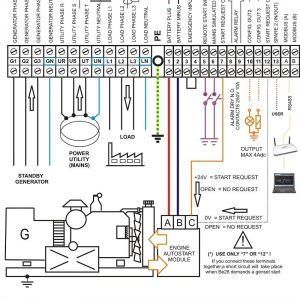 Cummins Transfer Switch Wiring Diagram - An Transfer Switch Wiring Diagram Collection Generac Automatic Transfer Switch Wiring Diagram at to 11 18l