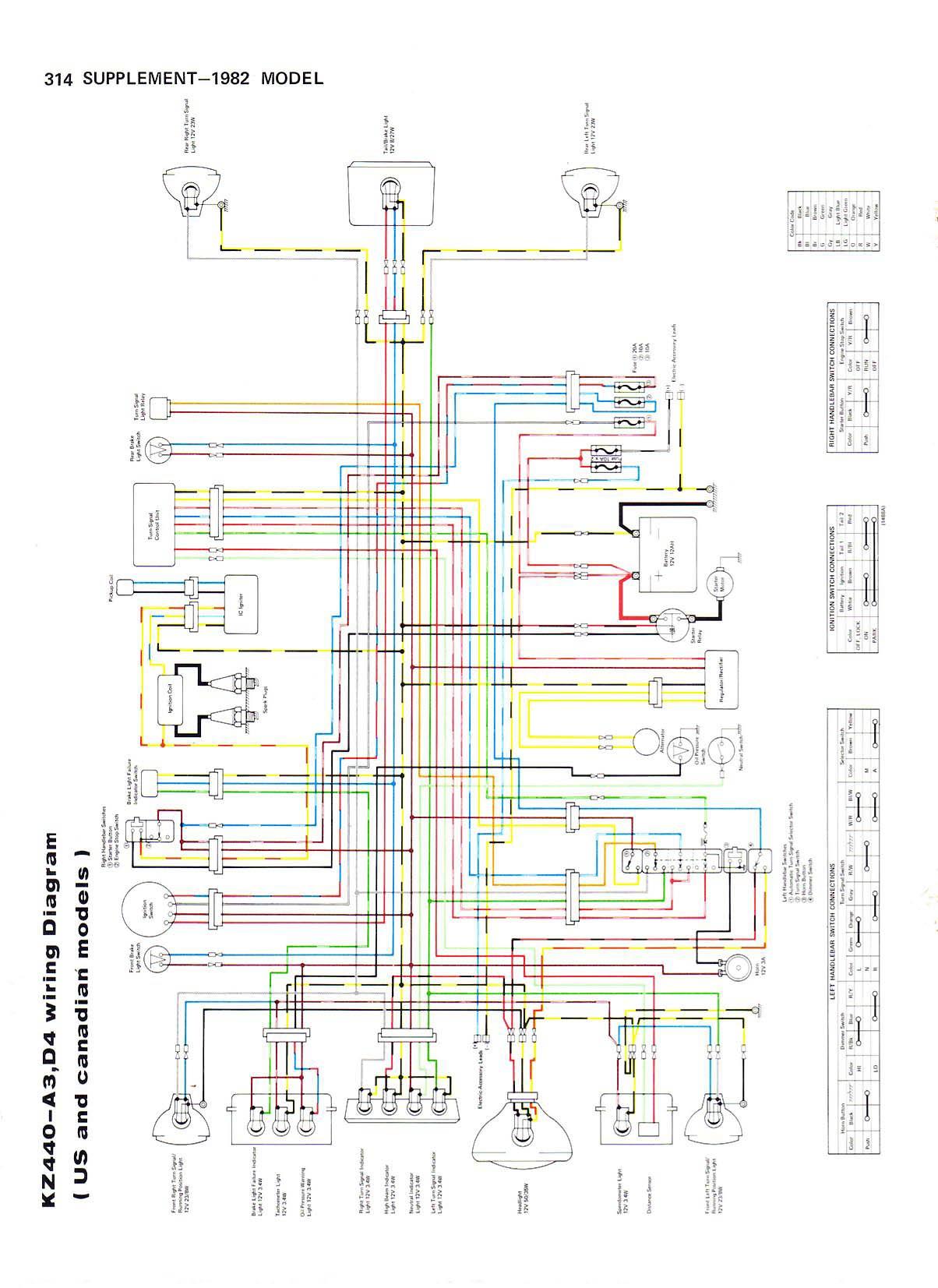 Cafe Bike Wiring Diagram - Wiring Diagrams Racing Motorcycle Wiring Diagram on