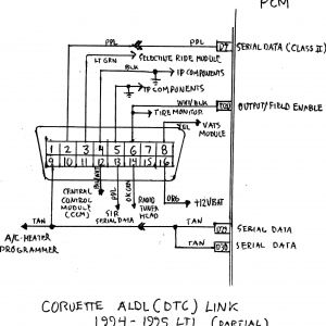 Data Link Connector Wiring Diagram - 98 Altima Obd2 Connector Diagram Collection Of Wiring Diagram U2022 Rh Wiringbase today 16o