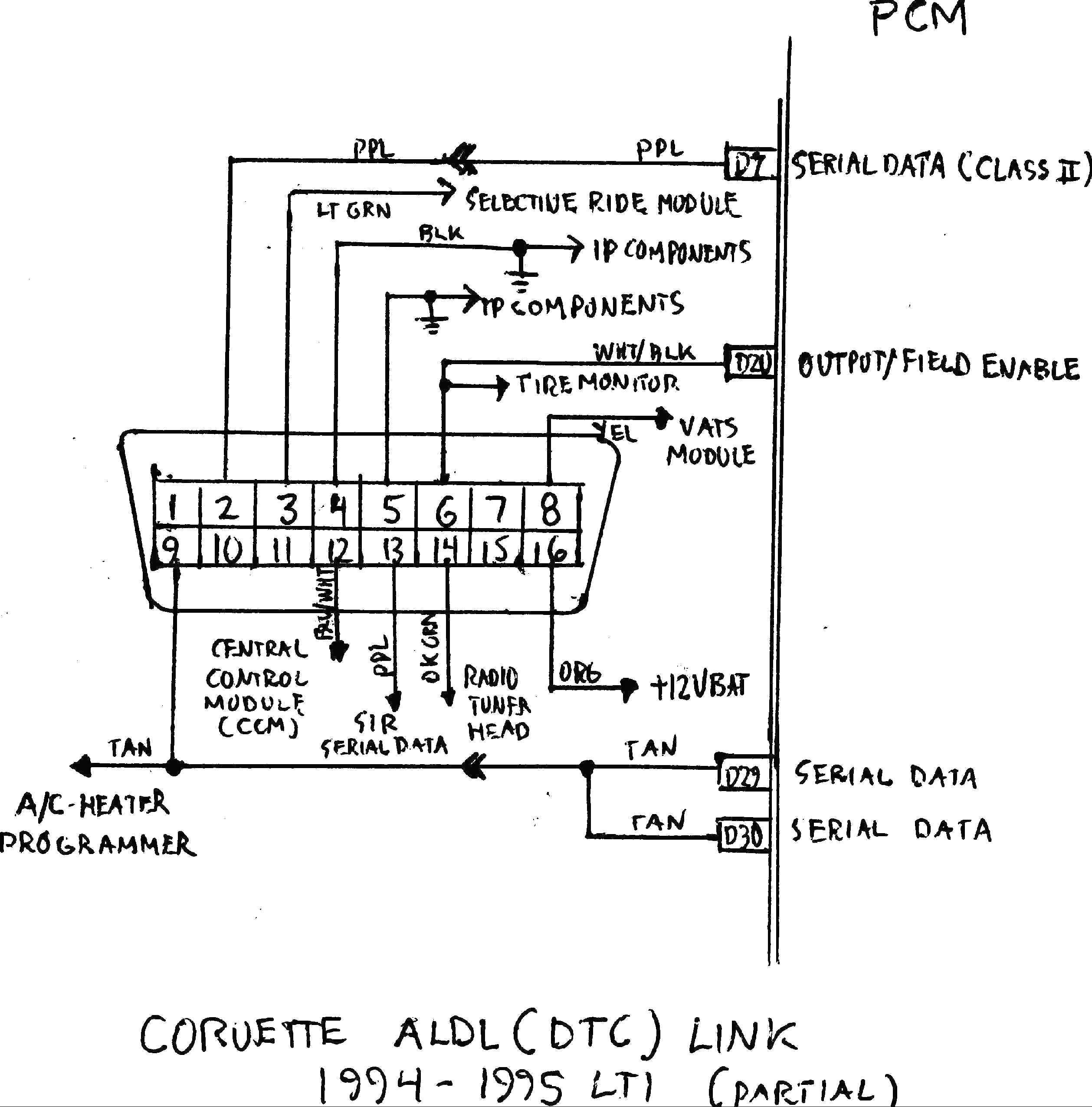 obd2 wiring diagram gmc obd2 wiring diagram