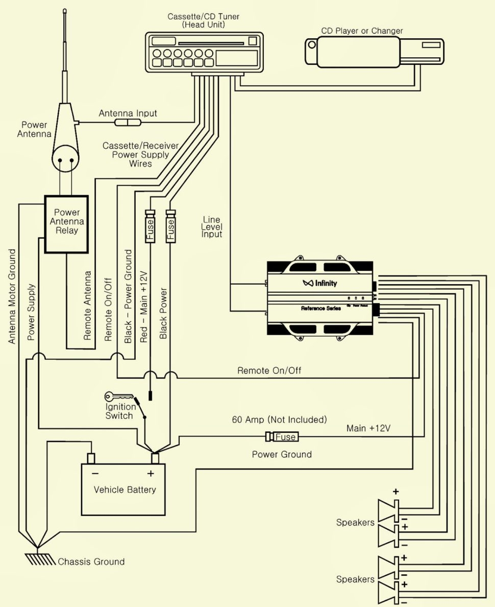 delco bose gold series wiring diagram Download-delco bose gold series wiring diagram Download Size of whisperedamp Speaker Wiring Diagram Secrets Subwoofer 7-b