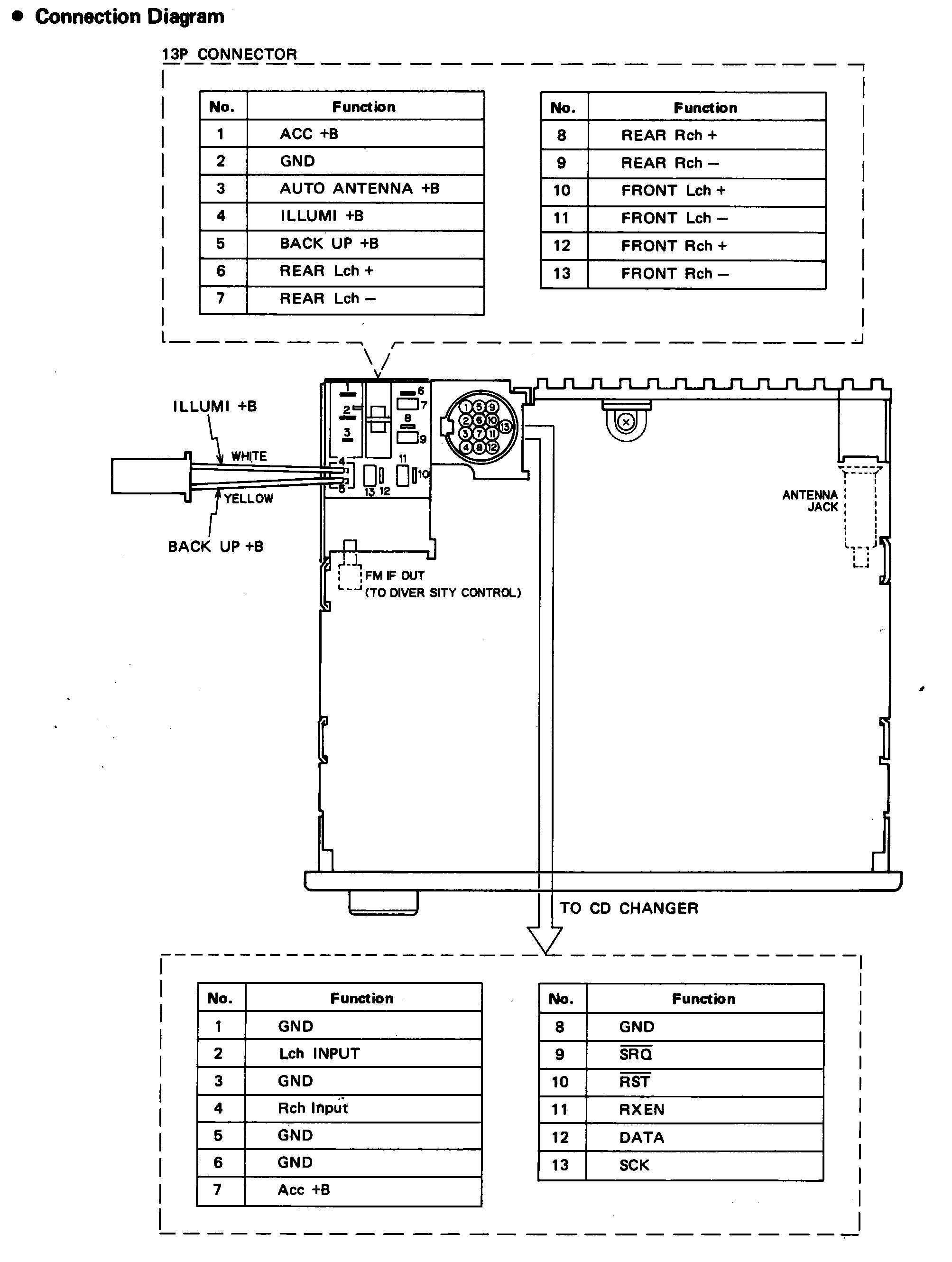 Delphi Radio Wiring Diagram