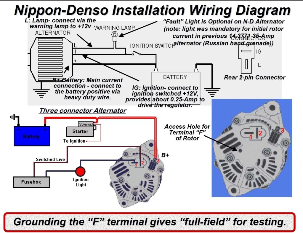 Denso Alternator Wiring Schematic Free Wiring Diagram Auto Alternator Wiring  Denso Alternator Wiring