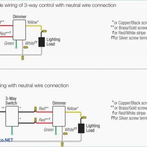 Dimmable Ballast Wiring Diagram - Sylvania Qtp 4x32t8 Unv isn Sc Wiring Diagram Collection Fluorescent Ballast Wiring Diagram Beautiful Fluorescent Download Wiring Diagram 5l