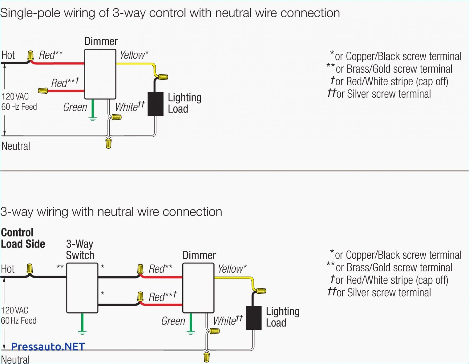 dimmable ballast wiring diagram Collection-sylvania qtp 4x32t8 unv isn sc wiring diagram Collection fluorescent ballast wiring diagram beautiful fluorescent DOWNLOAD Wiring Diagram 7-m