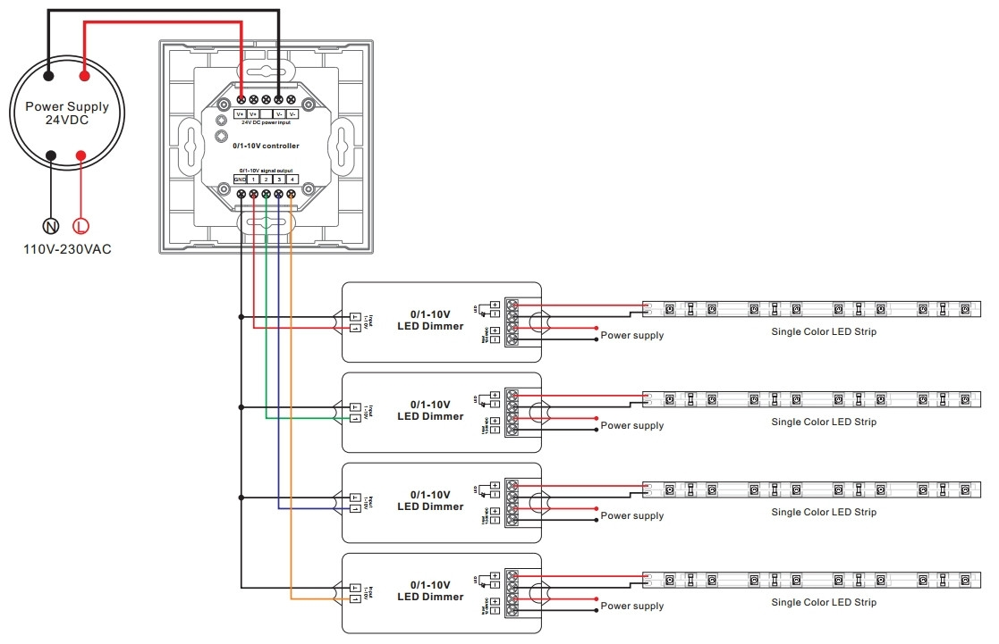 Dimming Ballast Wiring Diagram Free Wiring Diagram