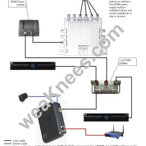 Direct Tv Satellite Dish Wiring Diagram - Direct Tv Satellite Dish Wiring Diagram 4e