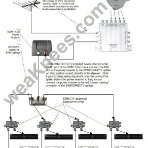 Direct Tv Wiring Diagram - Swm with Diplexer Direct Tv Wiring Diagram 5 6o