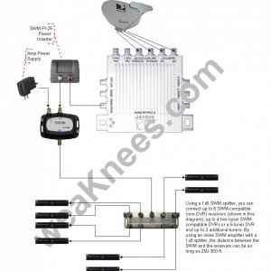 Direct Tv Wiring Diagram - Useful Direct Tv Wiring Diagram Directv Swm Wiring Diagrams and Resources 8a