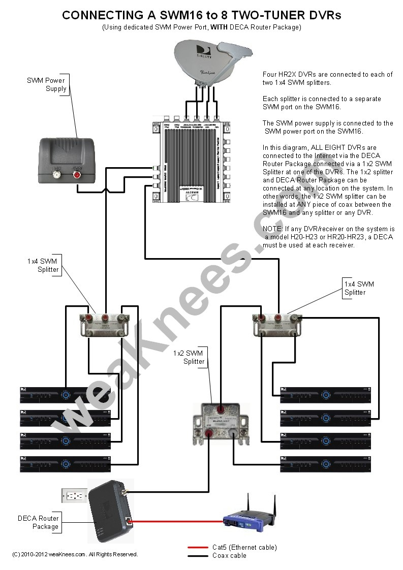 direct tv wiring diagram whole home dvr