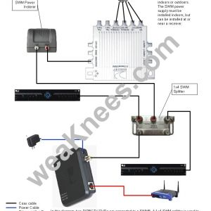 Direct Tv Wiring Diagram - Wiring A Swm8 with 2 Dvrs and Deca Router Package · Wiring A Directv 19a