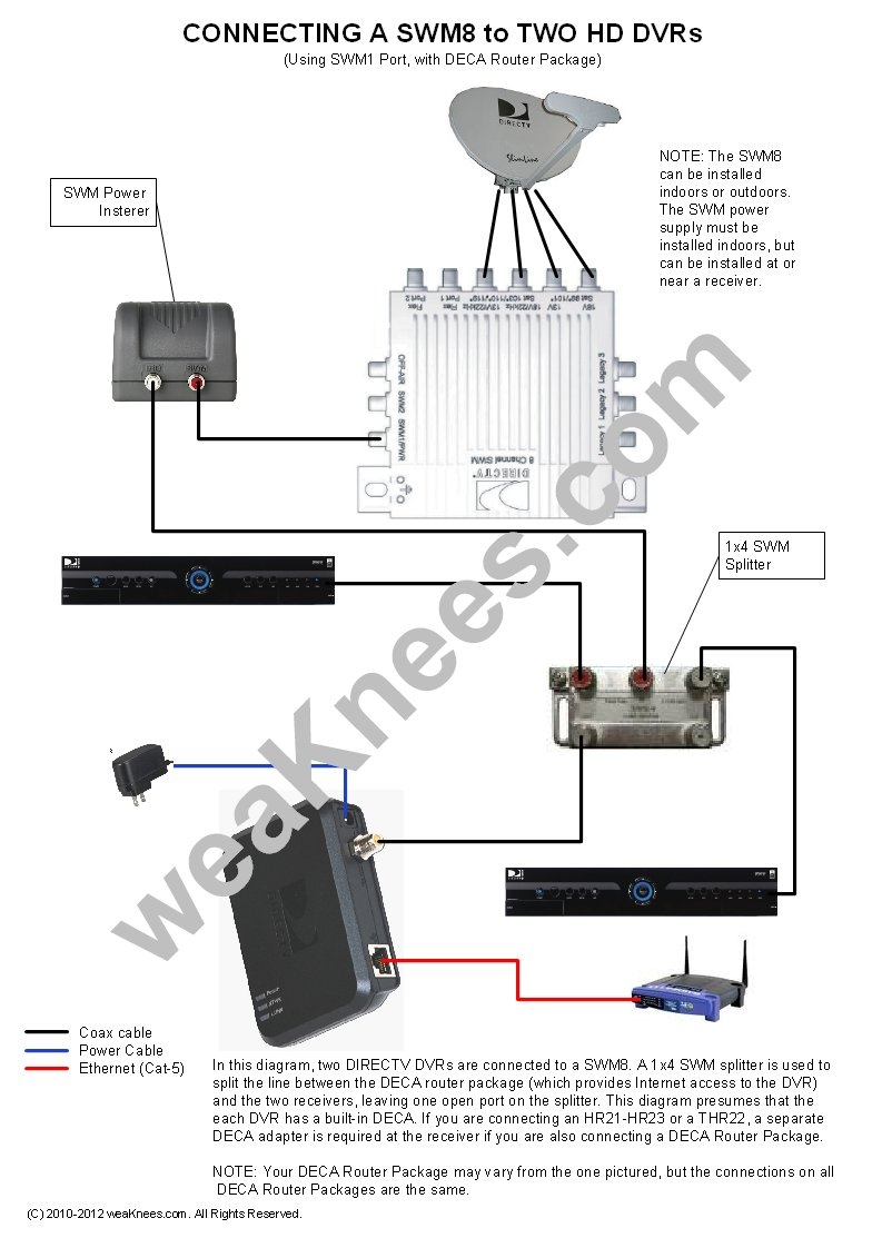direct tv wiring diagram Download-Wiring a SWM8 with 2 DVRs and DECA Router Package · Wiring a DIRECTV 16-i