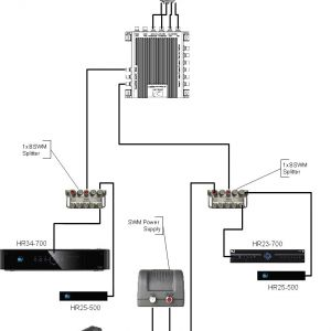 Directv Genie Wiring Diagram - Wiring Diagram for Directv Genie Installation Readingrat Net Cool Endearing Enchanting Direct Tv to Satellite Dish 13g