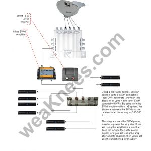 Directv Swm 16 Wiring Diagram - Swm16 8dvr Deca Swm Directv Wiring Diagram 6 Natebird 18k