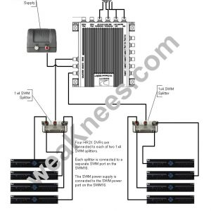 Directv Swm 16 Wiring Diagram - Wiring A Swm16 with 8 Dvrs No Deca Router Package 4m