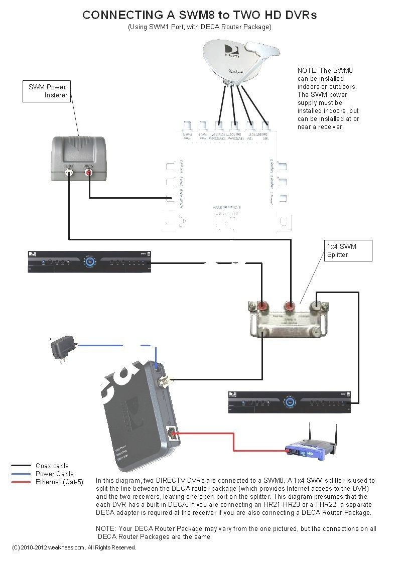 directv swm 32 wiring diagram - direct tv wiring diagram free wiring  diagram directv swm wiring