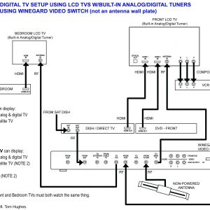 Directv Swm 32 Wiring Diagram - Directv Swm 8 Wiring Diagram New Directv Swm 32 Wiring Diagram Rh Mmanews Us Directv Genie Installation Diagram Directv Genie Installation Diagram 11f