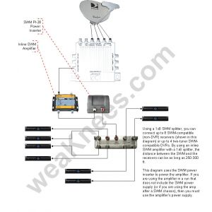 Directv Swm 32 Wiring Diagram - Directv Swm Wiring Diagrams and Resources Magnificent Direct Tv Rh Natebird Me Directv Swm 32 Wiring 4d